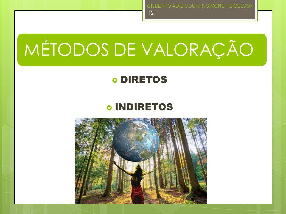 MÉTODOS DE VALORAÇÃO DIRETOS INDIRETOS