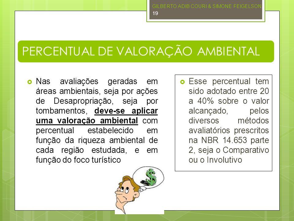 PERCENTUAL DE VALORAÇÃO AMBIENTAL