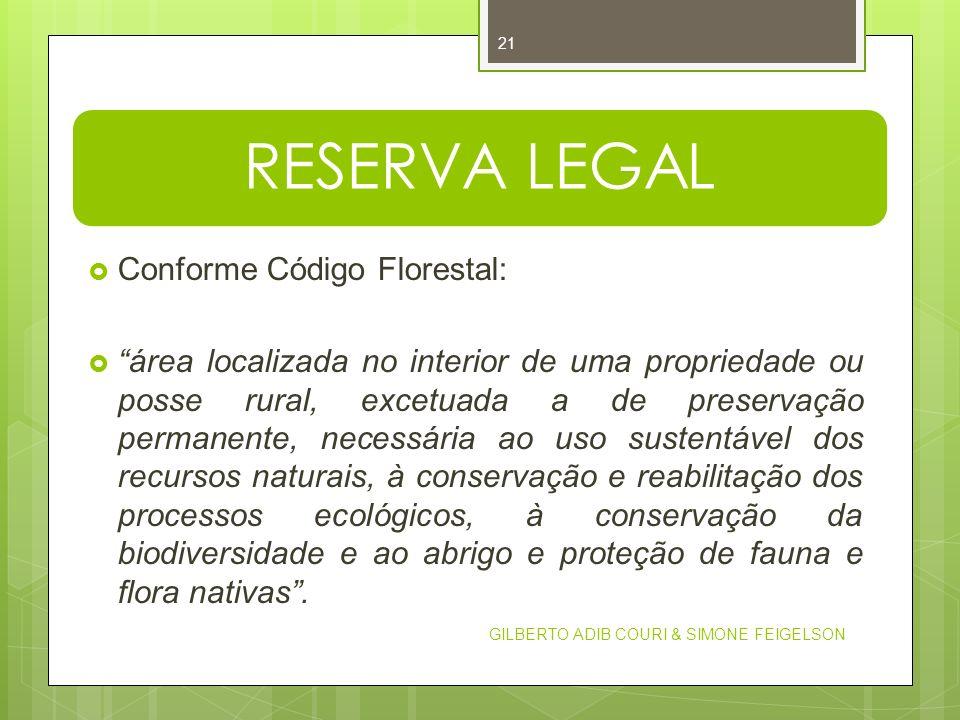 RESERVA LEGAL Conforme Código Florestal: