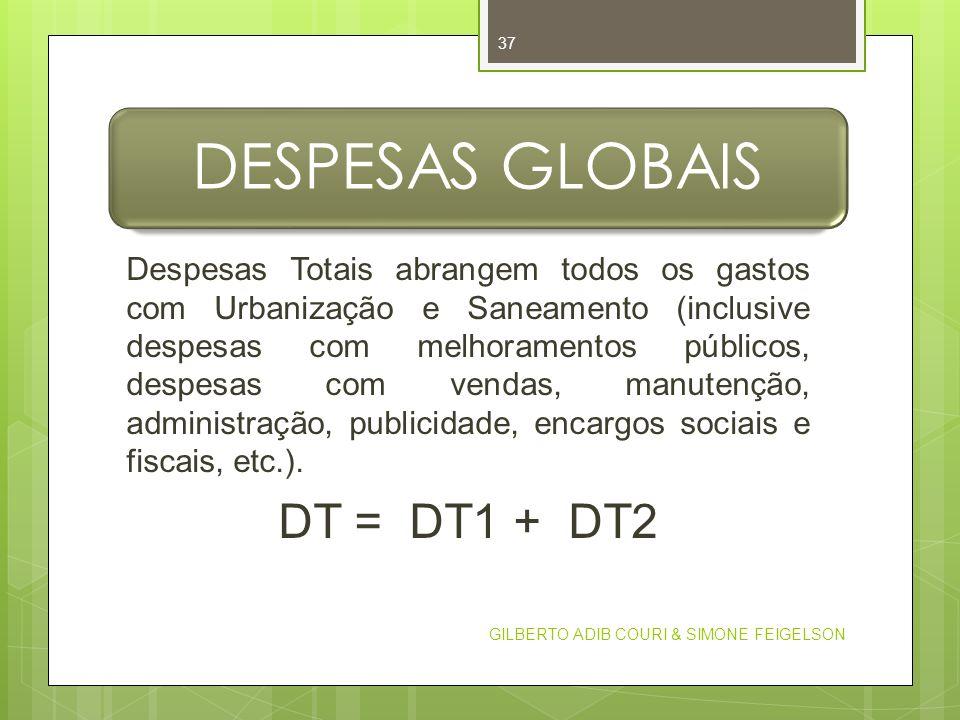 DESPESAS GLOBAIS DT = DT1 + DT2