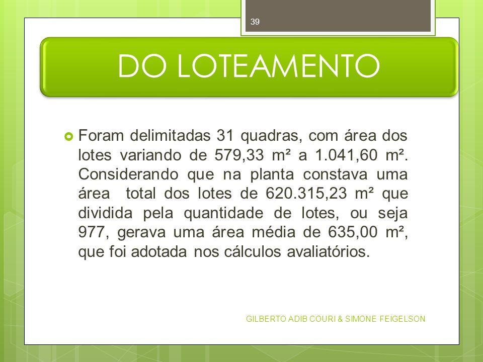 DO LOTEAMENTO