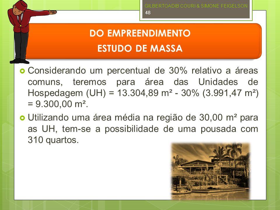 DO EMPREENDIMENTO ESTUDO DE MASSA