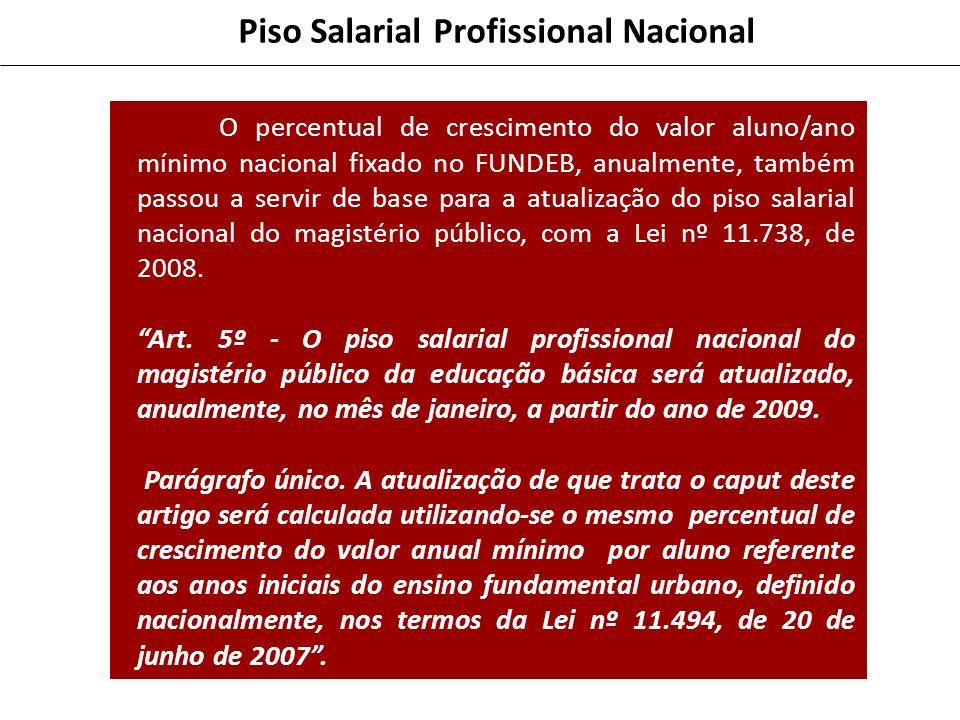 Piso Salarial Profissional Nacional