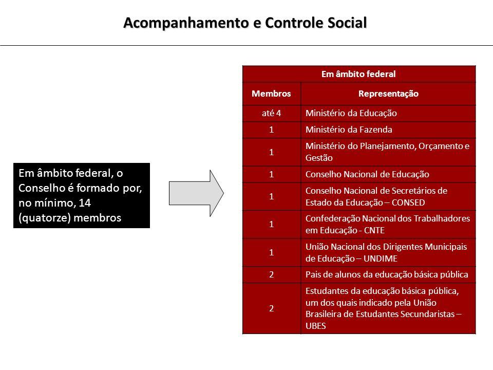 Acompanhamento e Controle Social