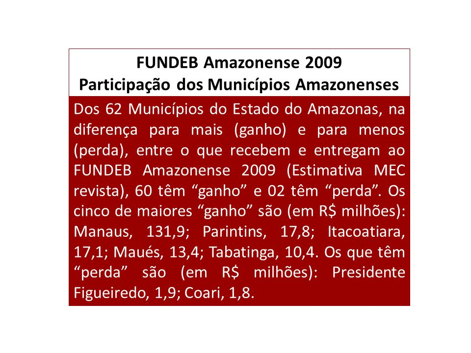 Participação dos Municípios Amazonenses