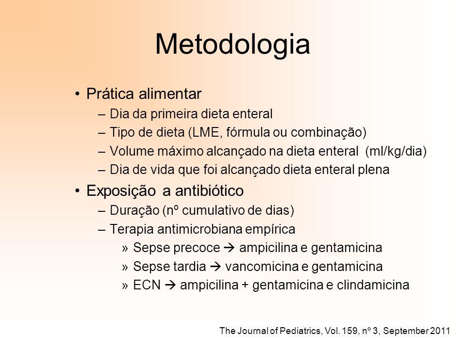 Metodologia Prática alimentar Exposição a antibiótico