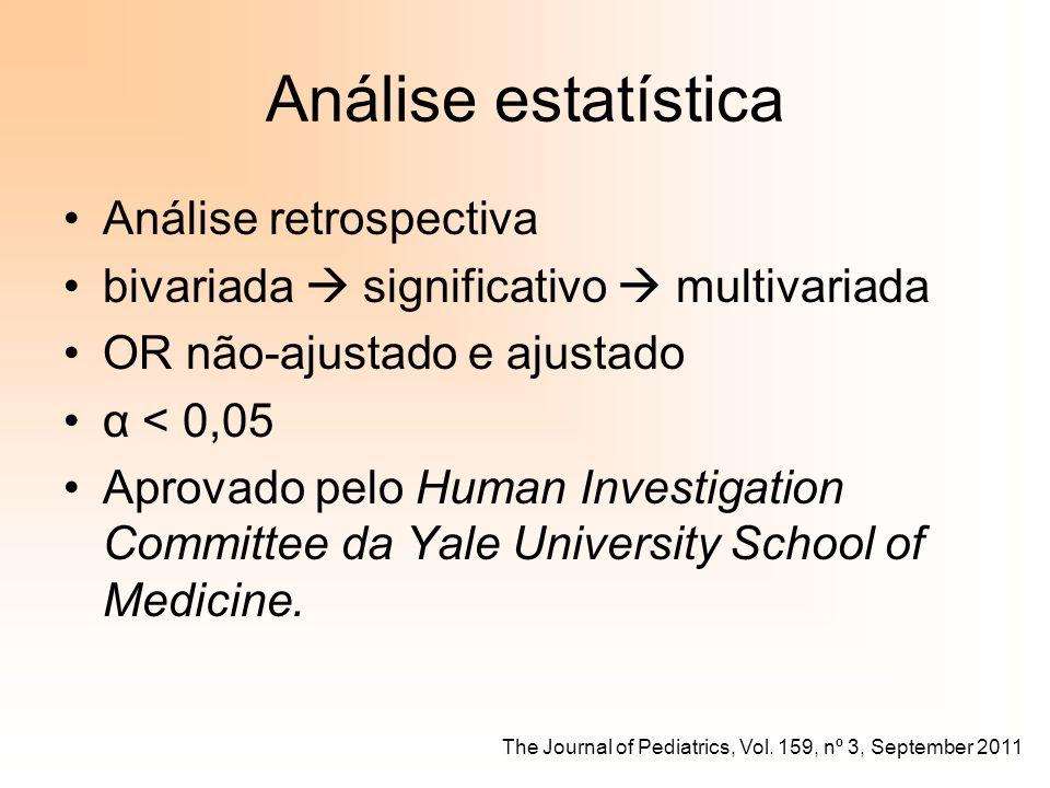 Análise estatística Análise retrospectiva