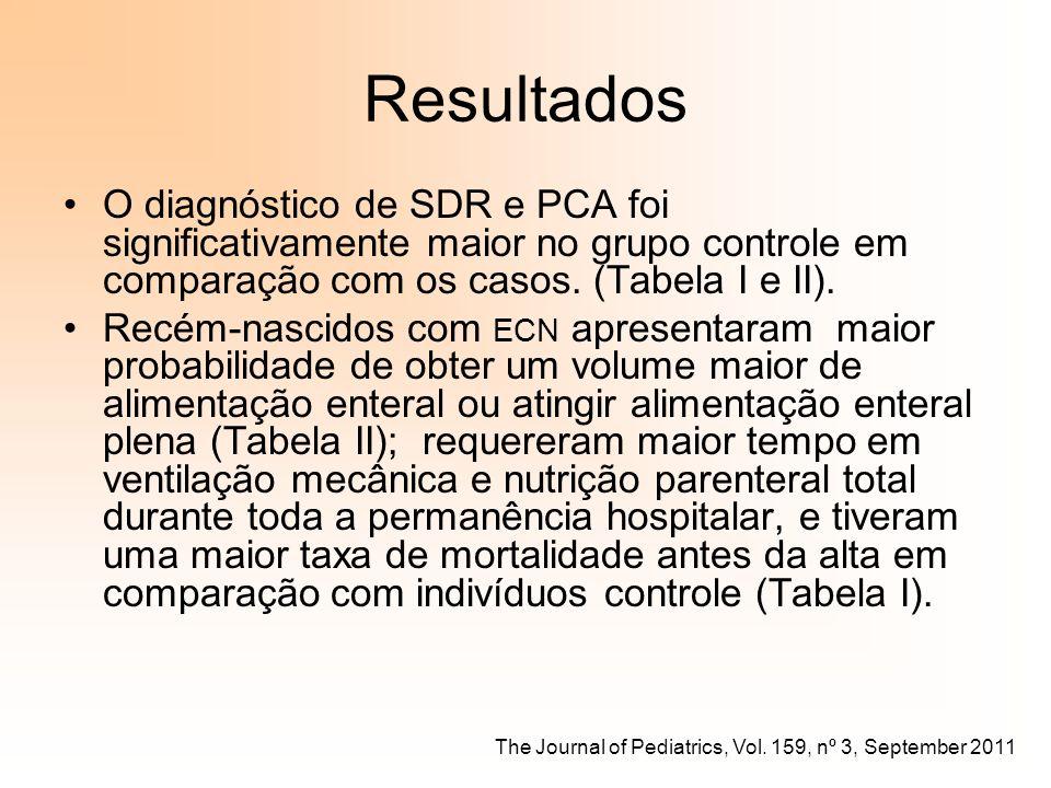 Resultados O diagnóstico de SDR e PCA foi significativamente maior no grupo controle em comparação com os casos. (Tabela I e II).