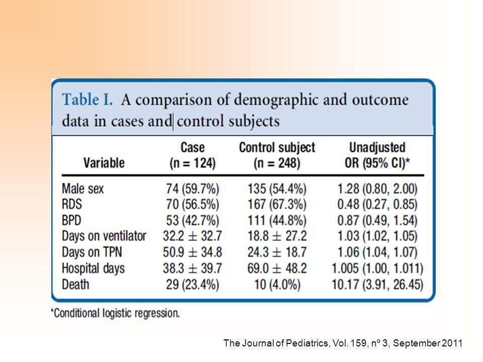 The Journal of Pediatrics, Vol. 159, nº 3, September 2011