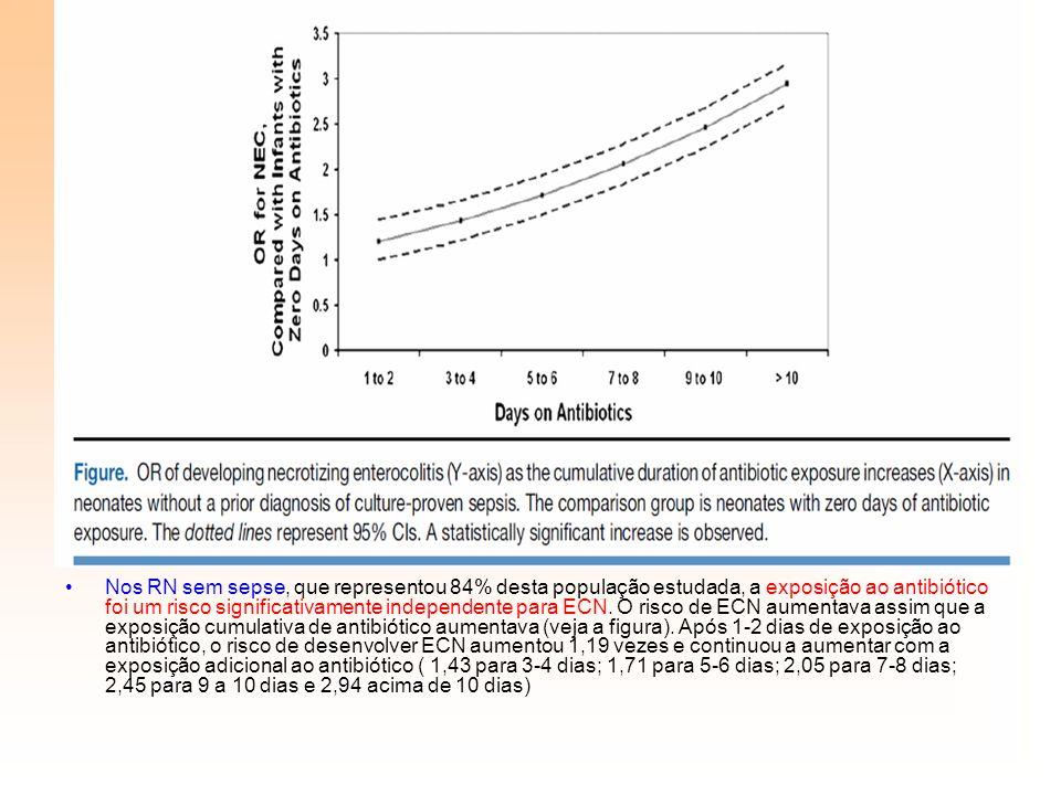 Nos RN sem sepse, que representou 84% desta população estudada, a exposição ao antibiótico foi um risco significativamente independente para ECN.