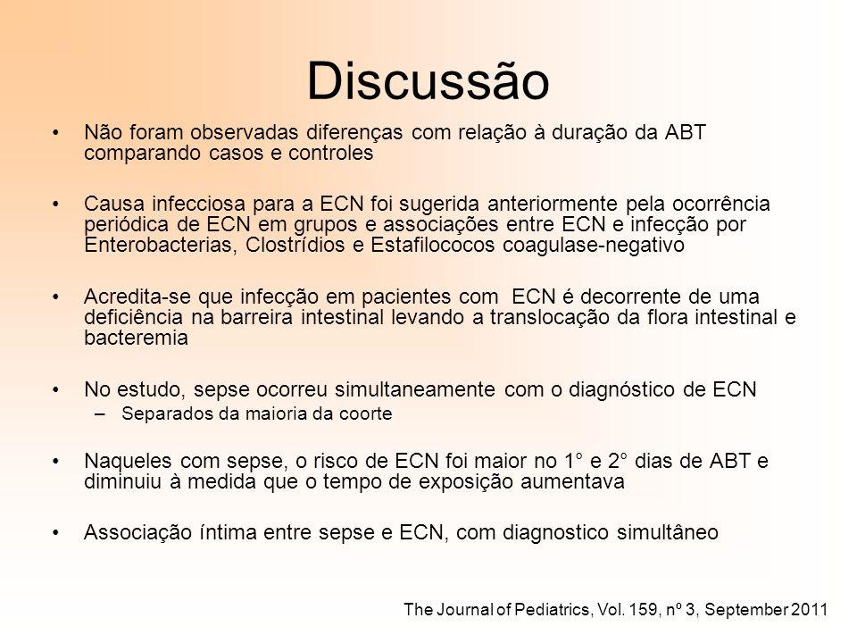 Discussão Não foram observadas diferenças com relação à duração da ABT comparando casos e controles.