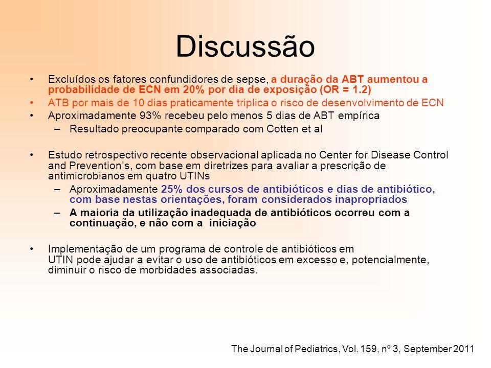 Discussão Excluídos os fatores confundidores de sepse, a duração da ABT aumentou a probabilidade de ECN em 20% por dia de exposição (OR = 1.2)