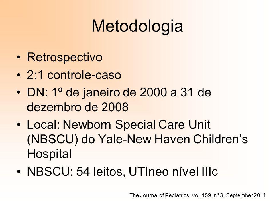 Metodologia Retrospectivo 2:1 controle-caso