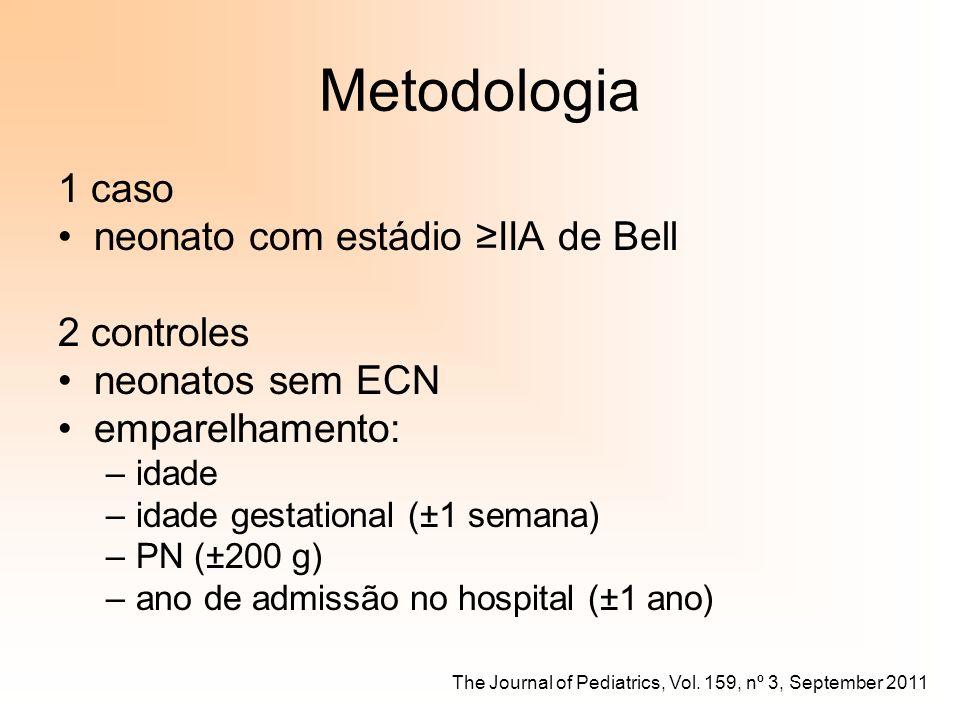 Metodologia 1 caso neonato com estádio ≥IIA de Bell 2 controles