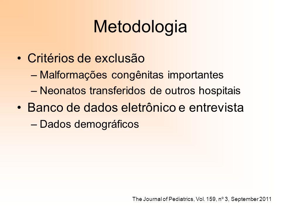 Metodologia Critérios de exclusão