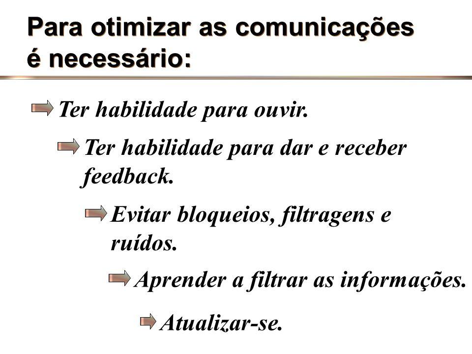 Para otimizar as comunicações é necessário: