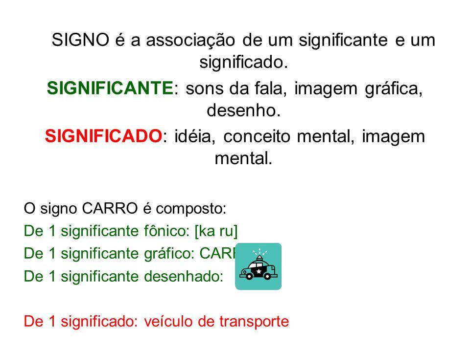 SIGNO é a associação de um significante e um significado.
