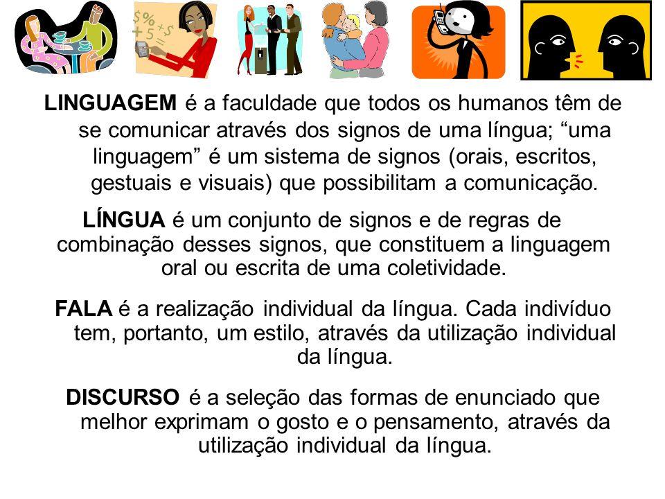 LINGUAGEM é a faculdade que todos os humanos têm de se comunicar através dos signos de uma língua; uma linguagem é um sistema de signos (orais, escritos, gestuais e visuais) que possibilitam a comunicação.