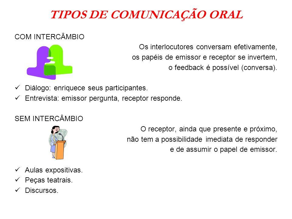 TIPOS DE COMUNICAÇÃO ORAL