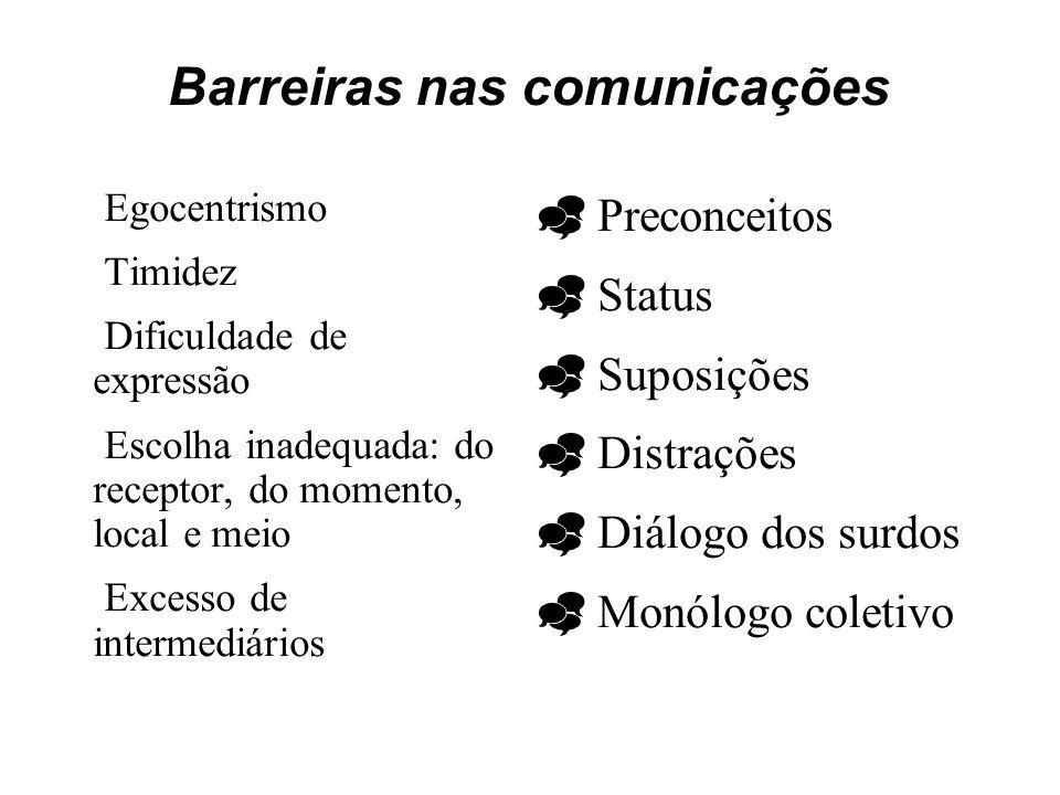 Barreiras nas comunicações