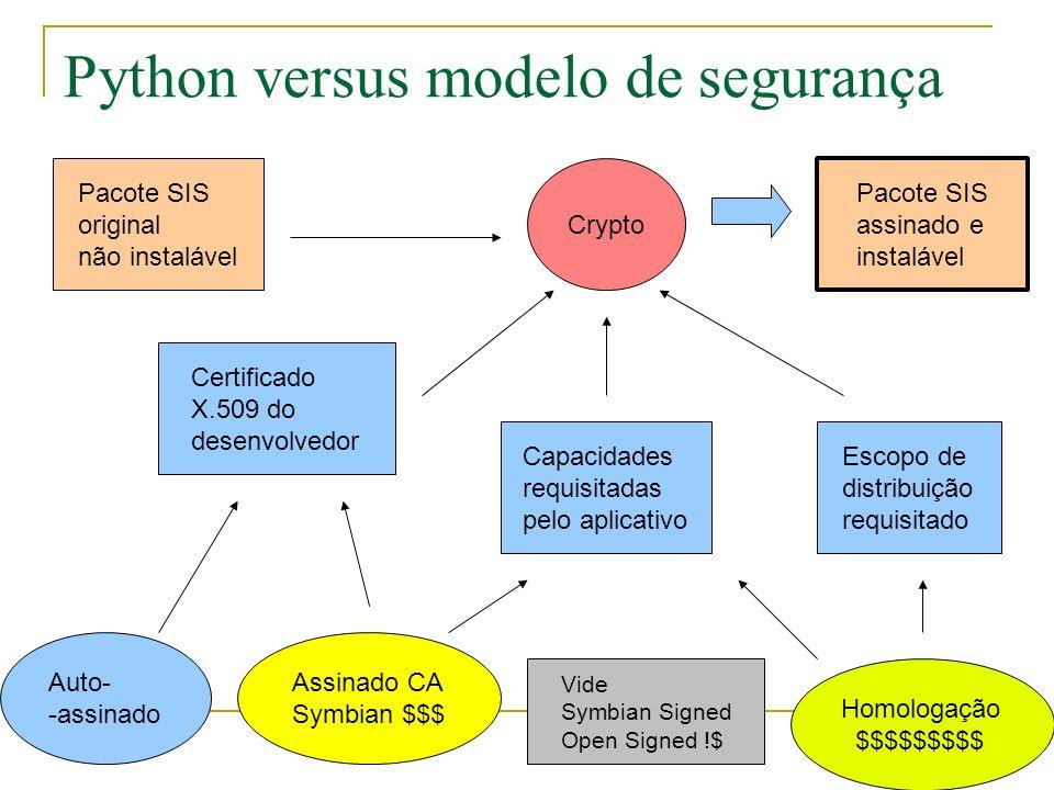 Python versus modelo de segurança