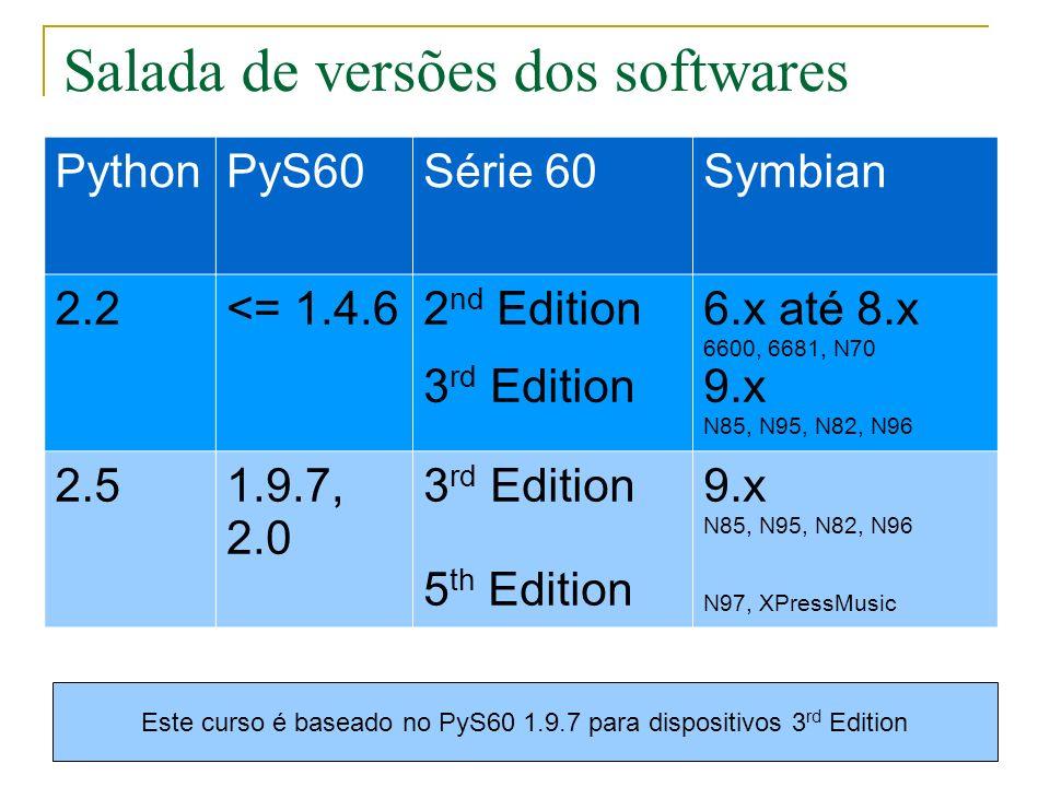 Salada de versões dos softwares
