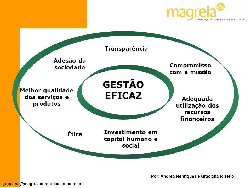 GESTÃO EFICAZ Transparência Adesão da sociedade