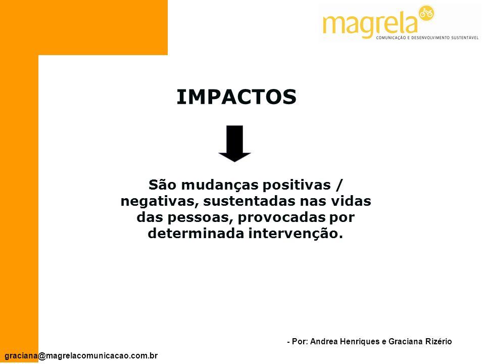 IMPACTOS São mudanças positivas / negativas, sustentadas nas vidas das pessoas, provocadas por determinada intervenção.
