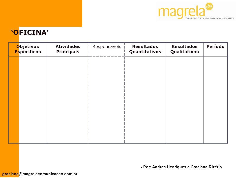 'OFICINA' Objetivos Específicos Atividades Principais Responsáveis