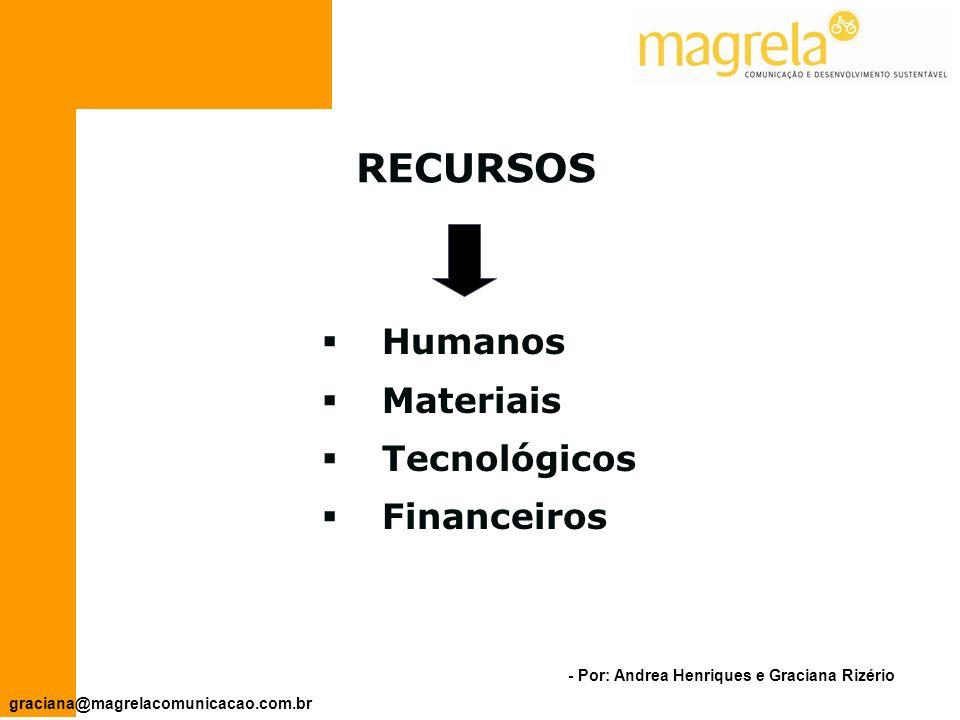 RECURSOS Humanos Materiais Tecnológicos Financeiros