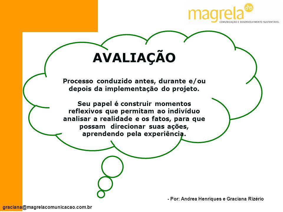 AVALIAÇÃO Processo conduzido antes, durante e/ou depois da implementação do projeto.