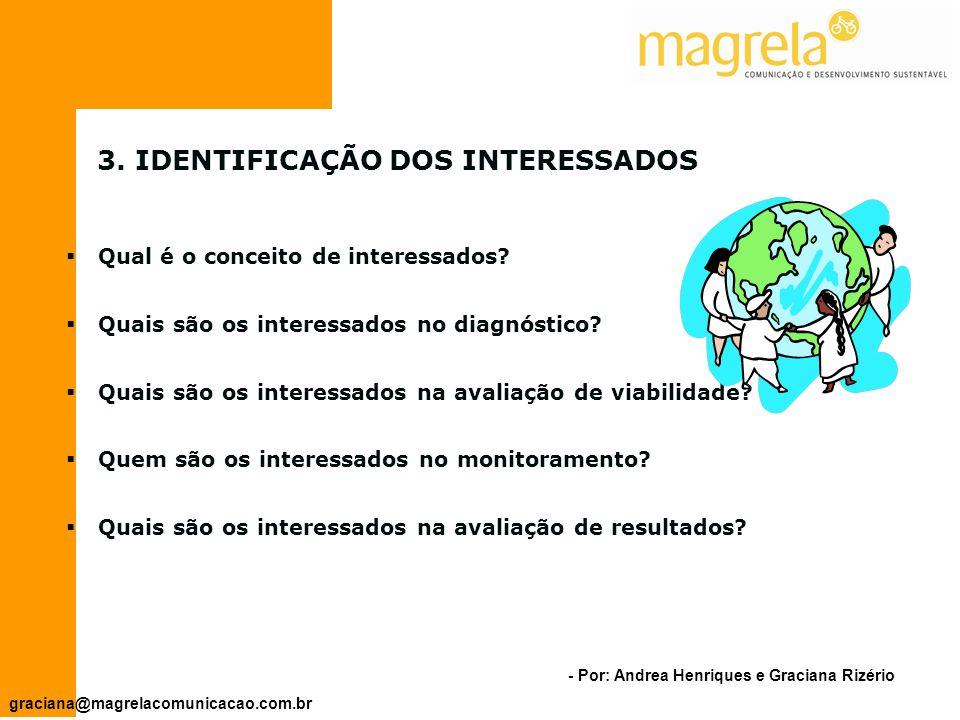 3. IDENTIFICAÇÃO DOS INTERESSADOS