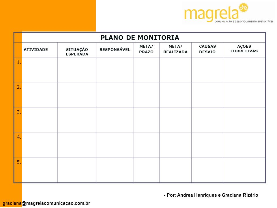 PLANO DE MONITORIA 1. 2. 3. 4. 5. ATIVIDADE SITUAÇÃO ESPERADA