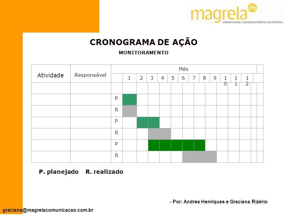 CRONOGRAMA DE AÇÃO Atividade P. planejado R. realizado Responsável