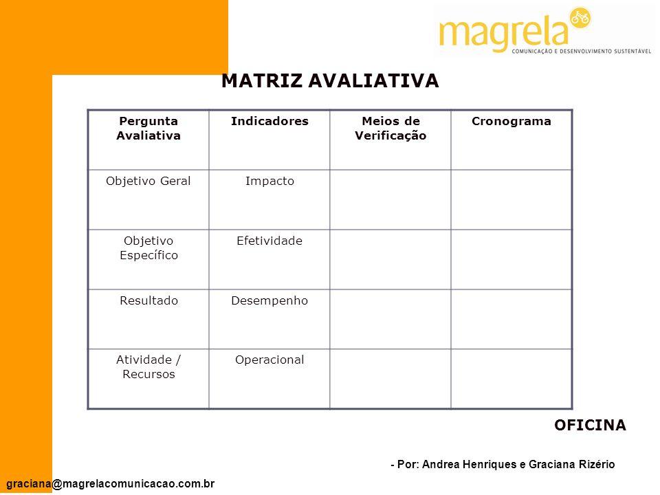 MATRIZ AVALIATIVA OFICINA Pergunta Avaliativa Indicadores