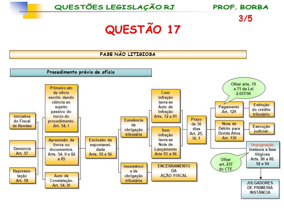 QUESTÃO 17 3/5 FASE NÃO LITIGIOSA Procedimento prévio de ofício