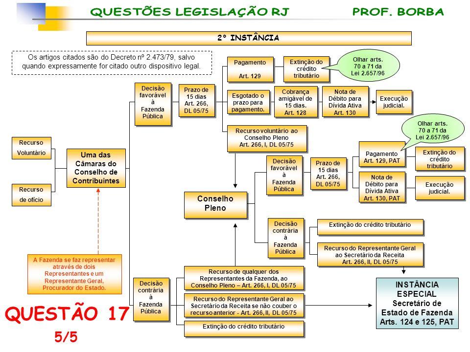 QUESTÃO 17 5/5 2° INSTÂNCIA Conselho Pleno INSTÂNCIA ESPECIAL