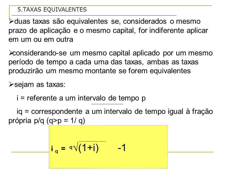 i = referente a um intervalo de tempo p