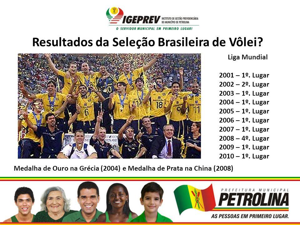Resultados da Seleção Brasileira de Vôlei