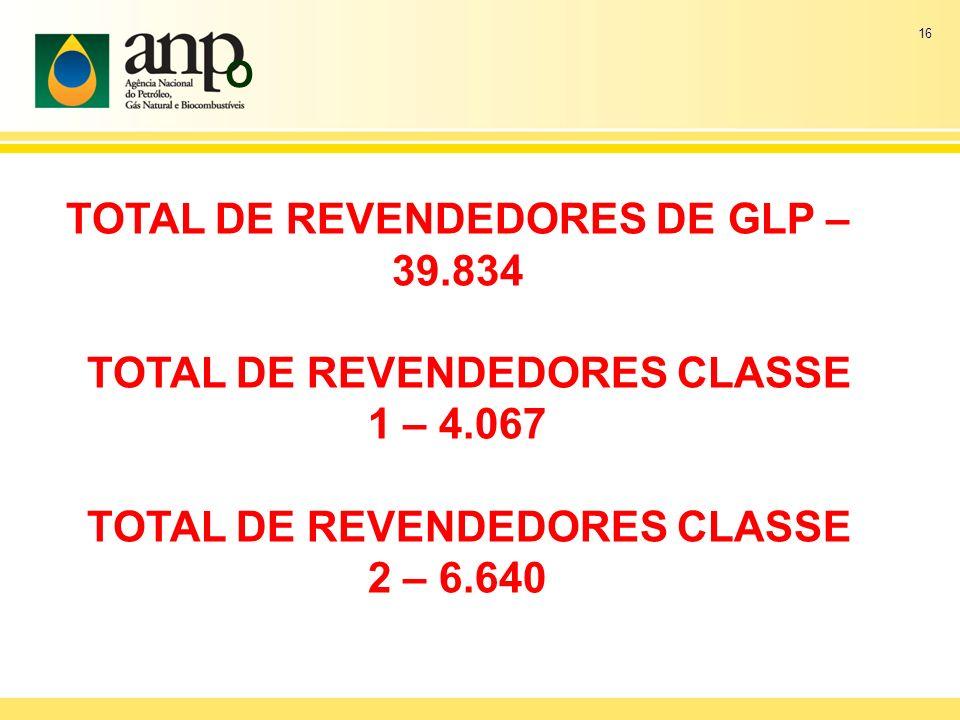 TOTAL DE REVENDEDORES DE GLP – 39.834