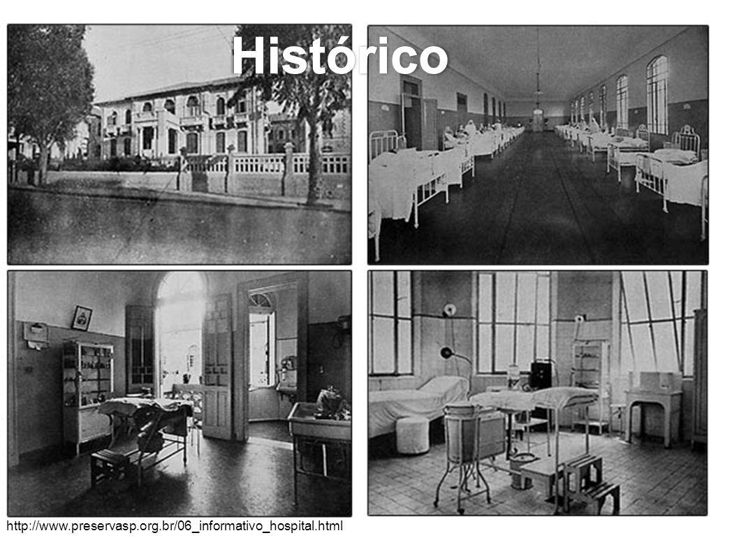Histórico http://www.preservasp.org.br/06_informativo_hospital.html