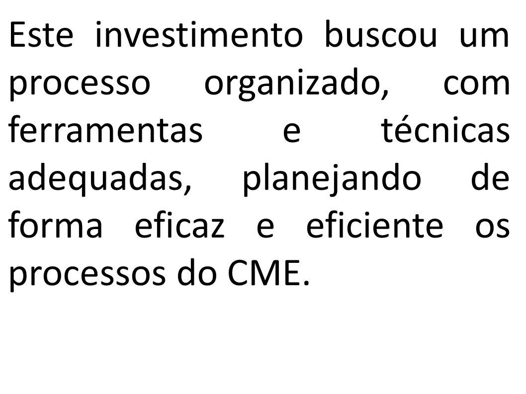 Este investimento buscou um processo organizado, com ferramentas e técnicas adequadas, planejando de forma eficaz e eficiente os processos do CME.