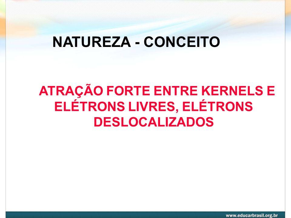 ATRAÇÃO FORTE ENTRE KERNELS E ELÉTRONS LIVRES, ELÉTRONS DESLOCALIZADOS