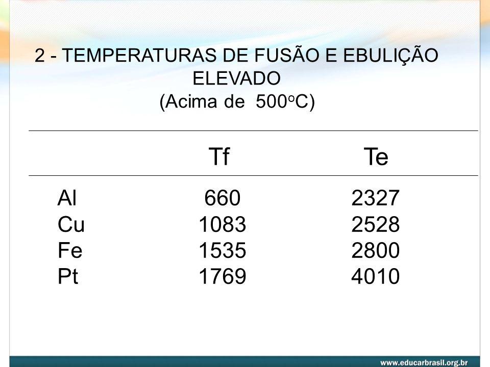 2 - TEMPERATURAS DE FUSÃO E EBULIÇÃO ELEVADO