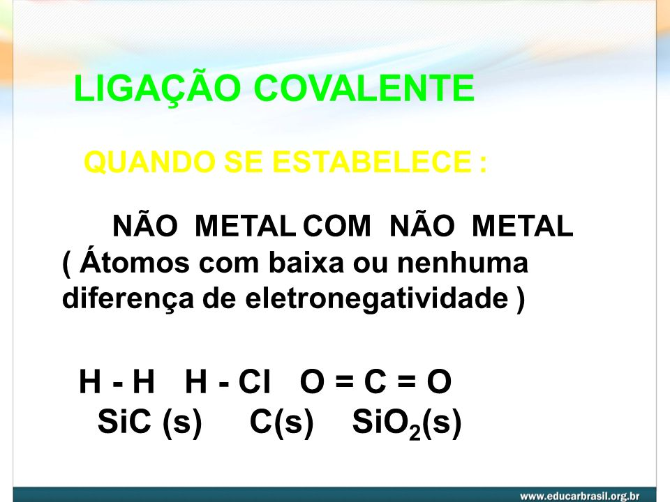 LIGAÇÃO COVALENTE H - H H - Cl O = C = O SiC (s) C(s) SiO2(s)
