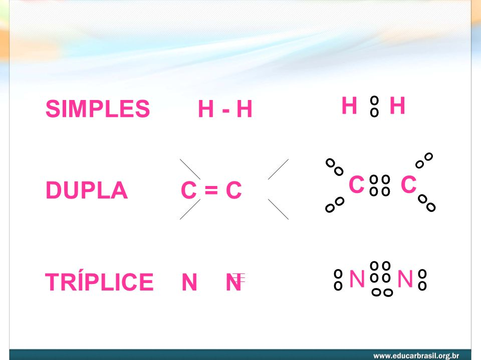 SIMPLES H - H H H º º C DUPLA C = C º TRÍPLICE N N N