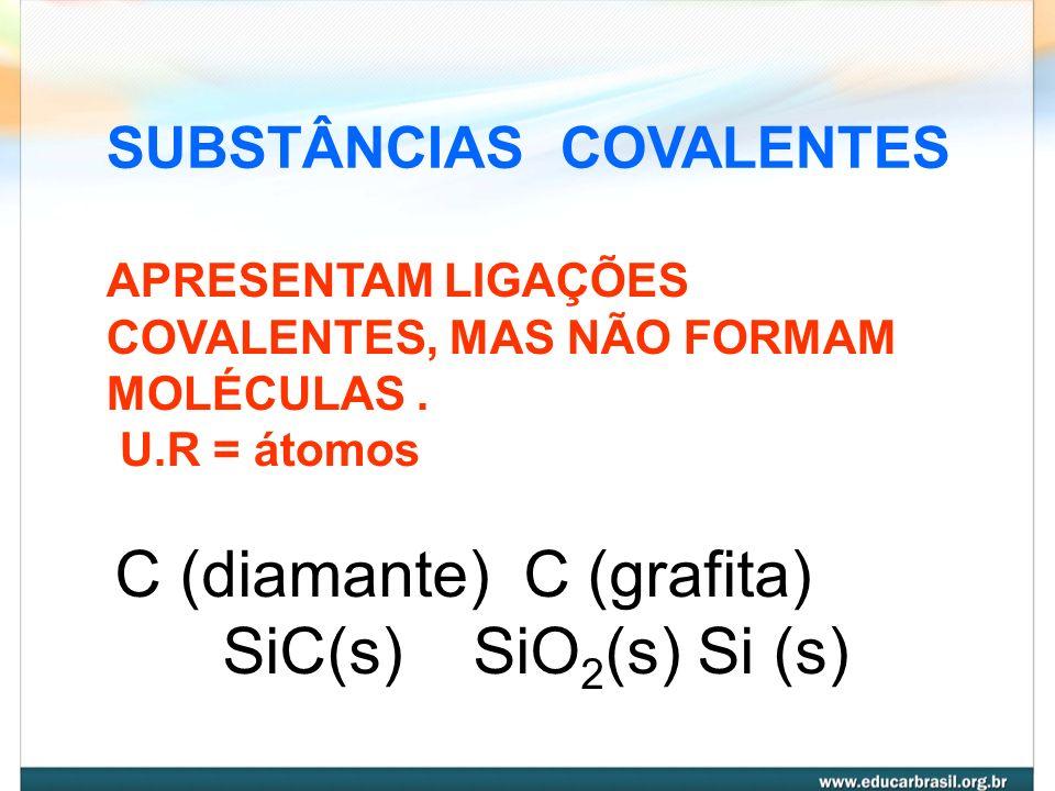 C (diamante) C (grafita) SiC(s) SiO2(s) Si (s)
