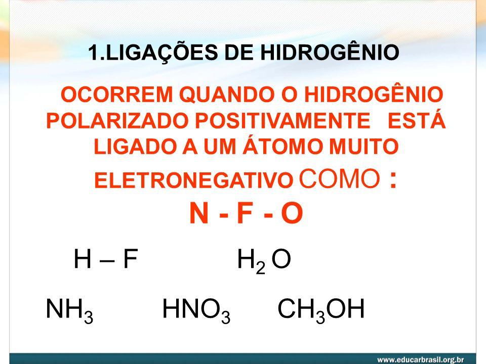 N - F - O H – F H2 O NH3 HNO3 CH3OH 1.LIGAÇÕES DE HIDROGÊNIO