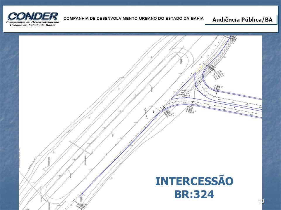 INTERCESSÃO BR:324 Audiência Pública/BA