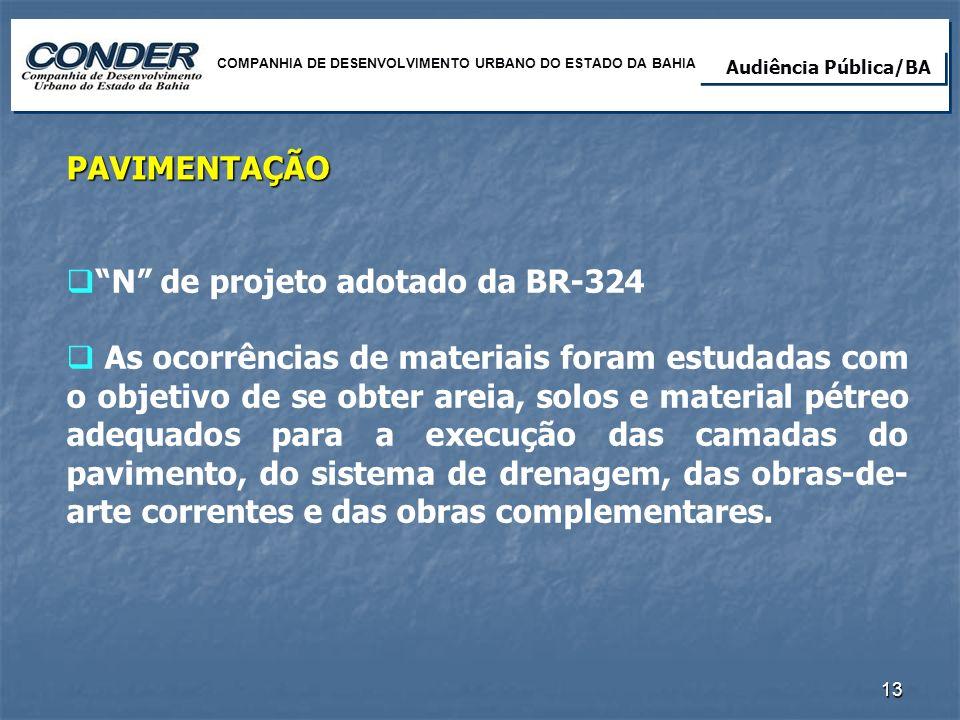 N de projeto adotado da BR-324